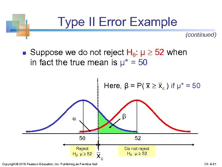 Type II Error Example (continued) n Suppose we do not reject H 0: μ