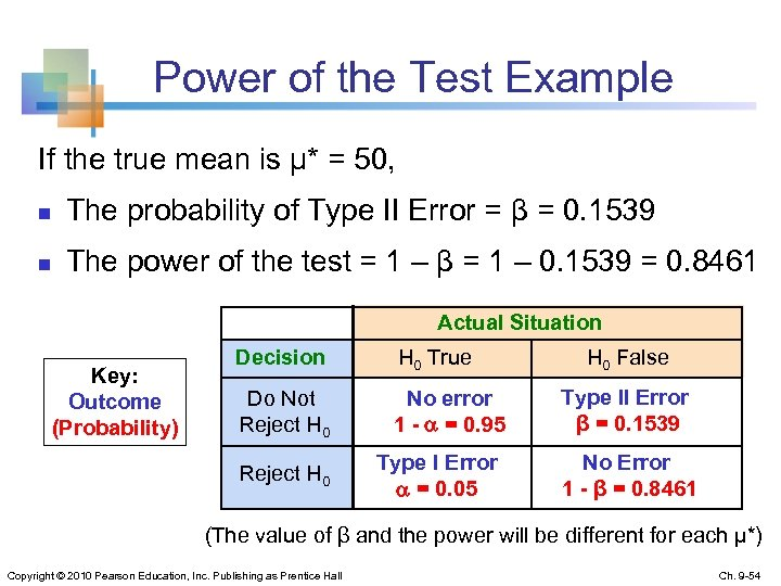 Power of the Test Example If the true mean is μ* = 50, n