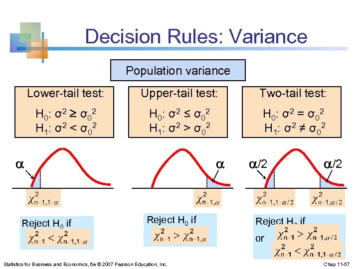 Decision Rules: Variance Population variance Lower-tail test: Upper-tail test: Two-tail test: H 0: σ
