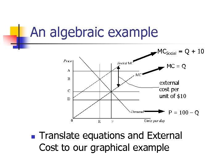 An algebraic example MCSocial = Q + 10 MC = Q external cost per
