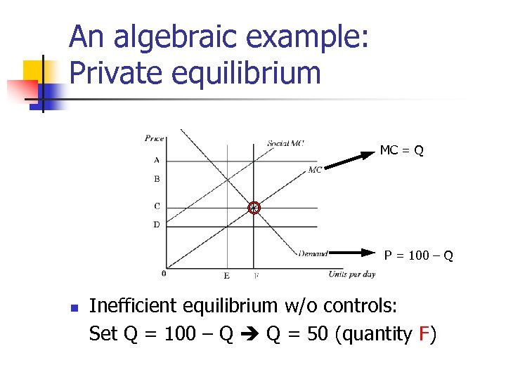An algebraic example: Private equilibrium MC = Q P = 100 – Q n