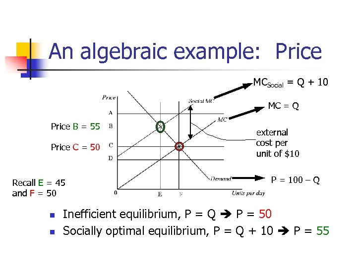 An algebraic example: Price MCSocial = Q + 10 MC = Q Price B