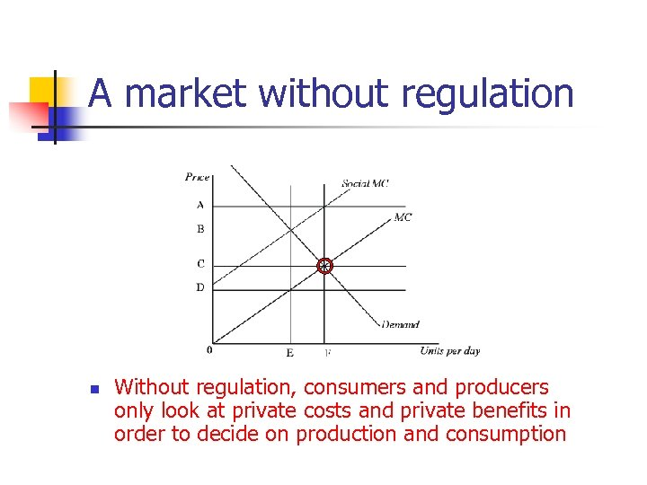 A market without regulation n Without regulation, consumers and producers only look at private