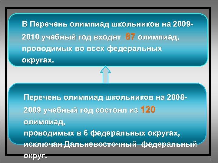 В Перечень олимпиад школьников на 20092010 учебный год входят 87 олимпиад, проводимых во всех
