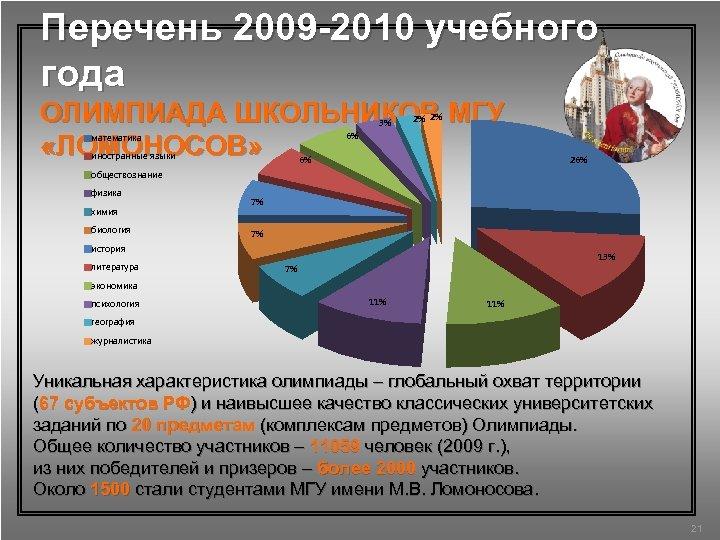 Перечень 2009 -2010 учебного года ОЛИМПИАДА ШКОЛЬНИКОВ МГУ «ЛОМОНОСОВ» 3% 2% 2% 6% математика