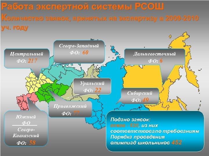 Работа экспертной системы РСОШ Количество заявок, принятых на экспертизу в 2009 -2010 уч. году