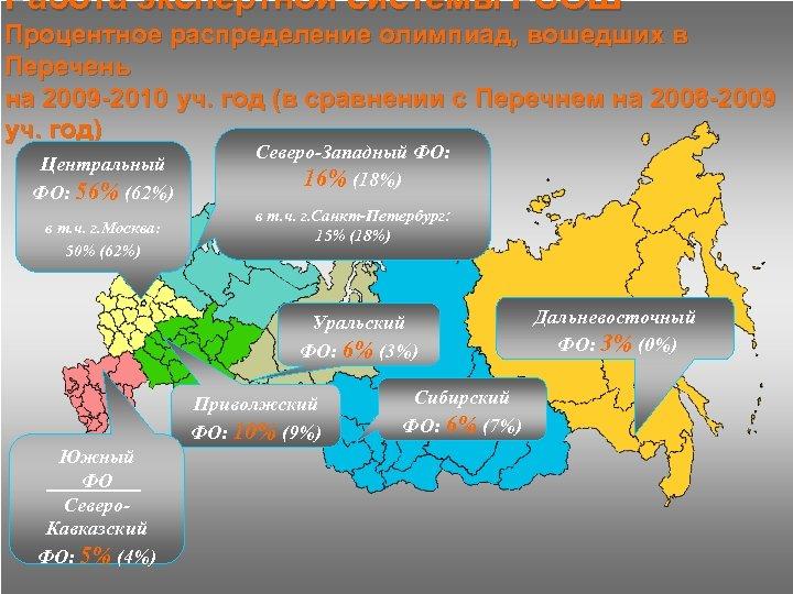Работа экспертной системы РСОШ Процентное распределение олимпиад, вошедших в Перечень на 2009 -2010 уч.