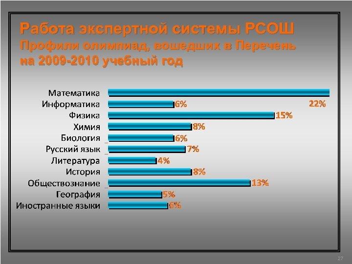 Работа экспертной системы РСОШ Профили олимпиад, вошедших в Перечень на 2009 -2010 учебный год