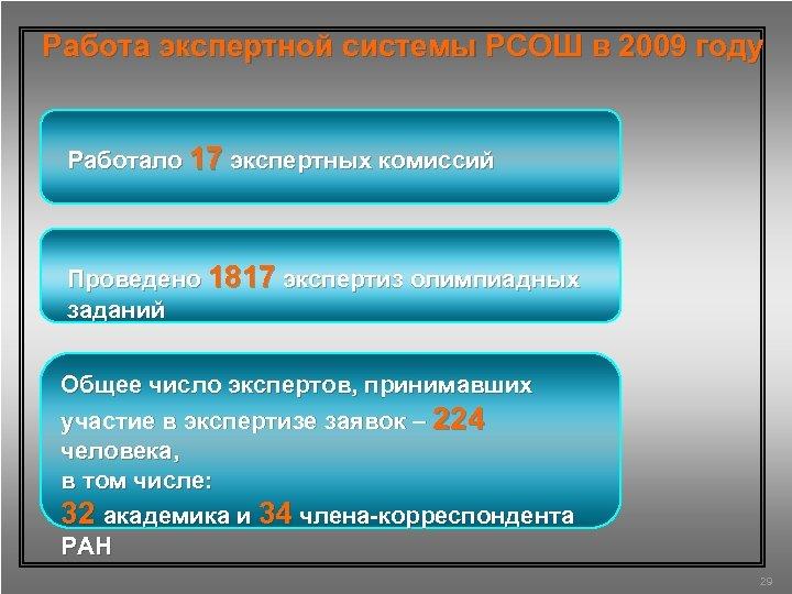 Работа экспертной системы РСОШ в 2009 году Работало 17 экспертных комиссий Проведено 1817 экспертиз