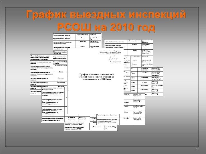 График выездных инспекций РСОШ на 2010 год 35