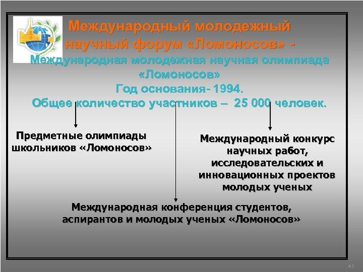 Международный молодежный научный форум «Ломоносов» - Международная молодежная научная олимпиада «Ломоносов» Год основания- 1994.