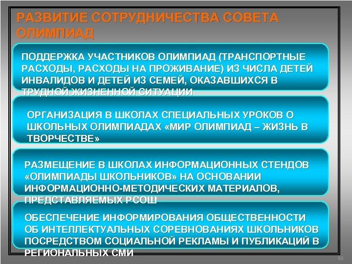 РАЗВИТИЕ СОТРУДНИЧЕСТВА СОВЕТА ОЛИМПИАД С СУБЪЕКТАМИ РОССИЙСКОЙ ФЕДЕРАЦИИ ПОДДЕРЖКА УЧАСТНИКОВ ОЛИМПИАД (ТРАНСПОРТНЫЕ РАСХОДЫ, РАСХОДЫ
