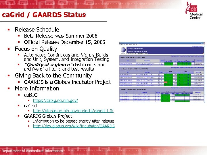 ca. Grid / GAARDS Status § Release Schedule § Beta Release was Summer 2006