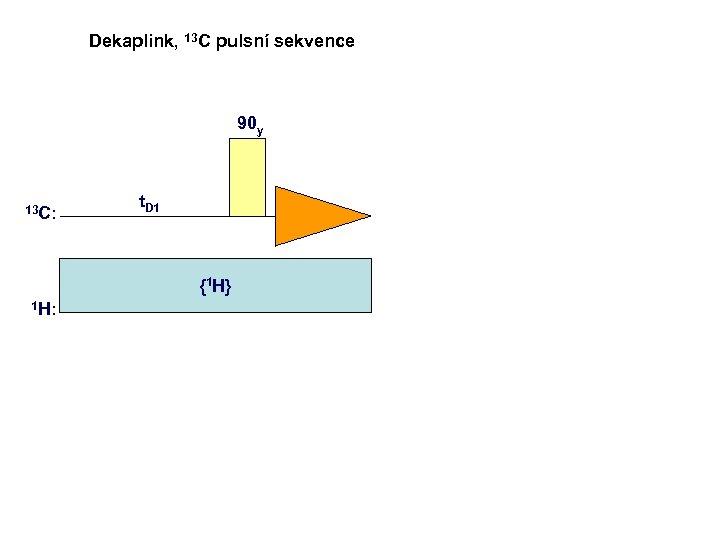Dekaplink, 13 C pulsní sekvence 90 y 13 C: t. D 1 {1 H}