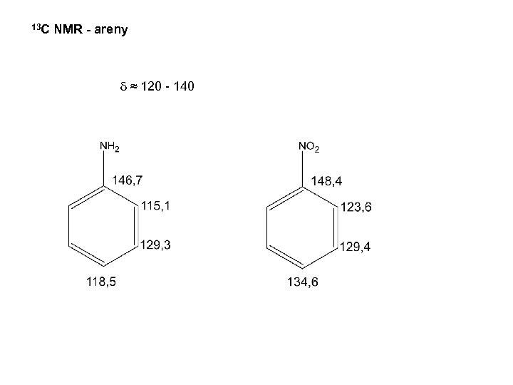 13 C NMR - areny d ≈ 120 - 140
