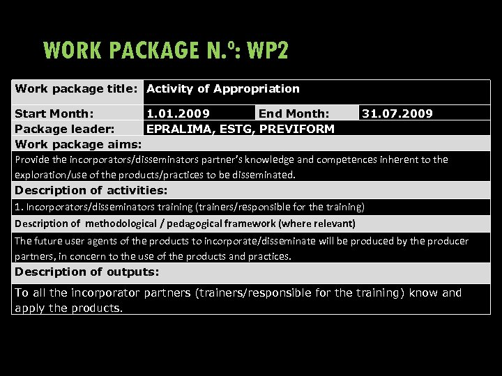 WORK PACKAGE N. º: WP 2 Work package title: Activity of Appropriation Start Month: