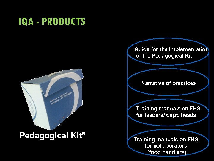 IQA - PRODUCTS Guide for the Implementation of the Pedagogical Kit Narrative of practices