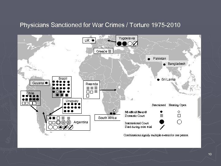 Physicians Sanctioned for War Crimes / Torture 1975 -2010 Yugoslavia UK Greece Pakistan Bangladesh