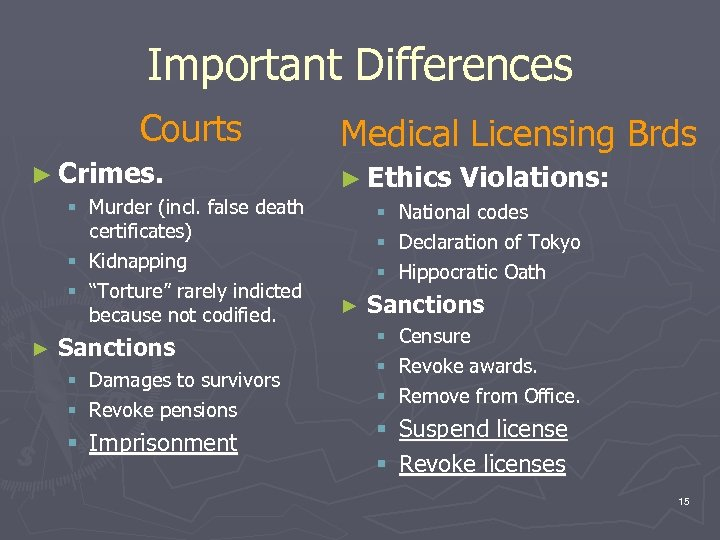 Important Differences Courts ► Crimes. § Murder (incl. false death certificates) § Kidnapping §
