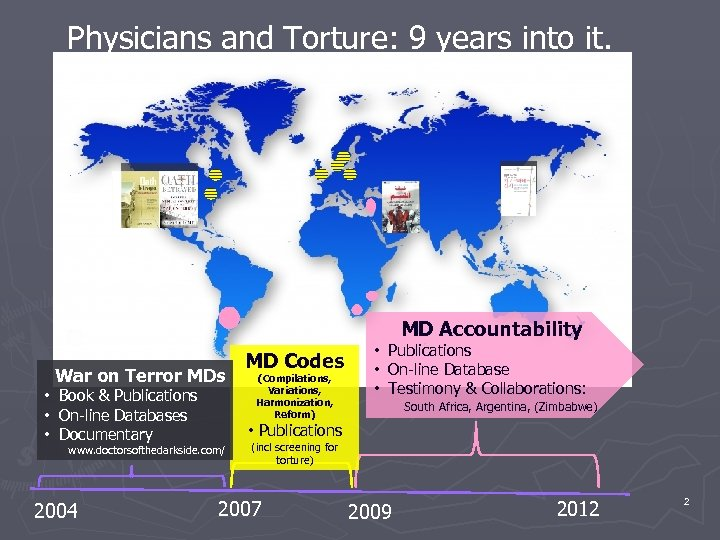 Physicians and Torture: 9 years into it. MD Accountability War on Terror MDs •