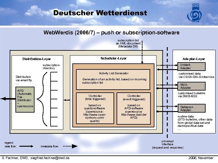 Web. Werdis (2006/7) – push or subscription-software subscription list as XML-document (Metadata DB) Distribution-Layer