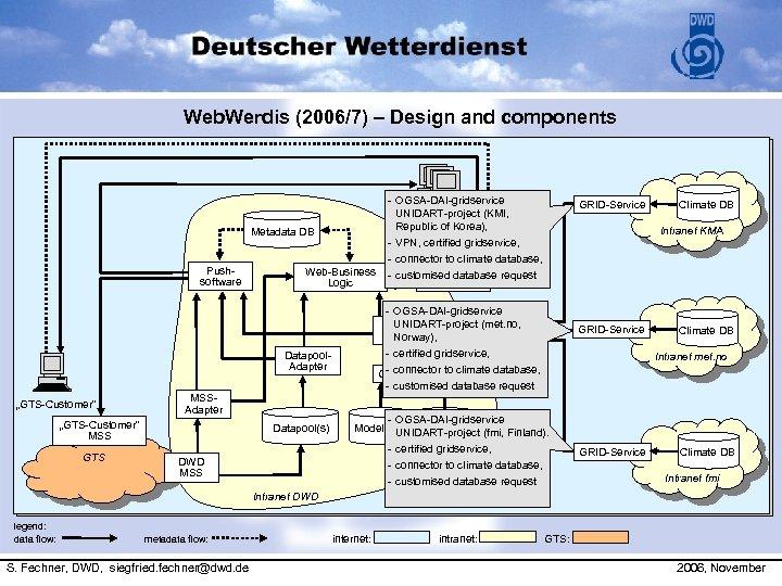 Web. Werdis (2006/7) – Design and components - OGSA-DAI-gridservice UNIDART-project (KMI, Customer(s) Republic of