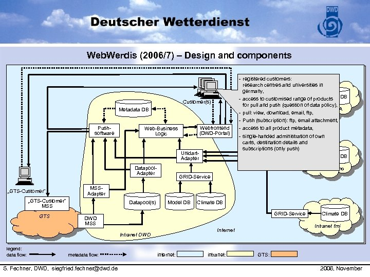 Web. Werdis (2006/7) – Design and components - registered customers: research centres and universities
