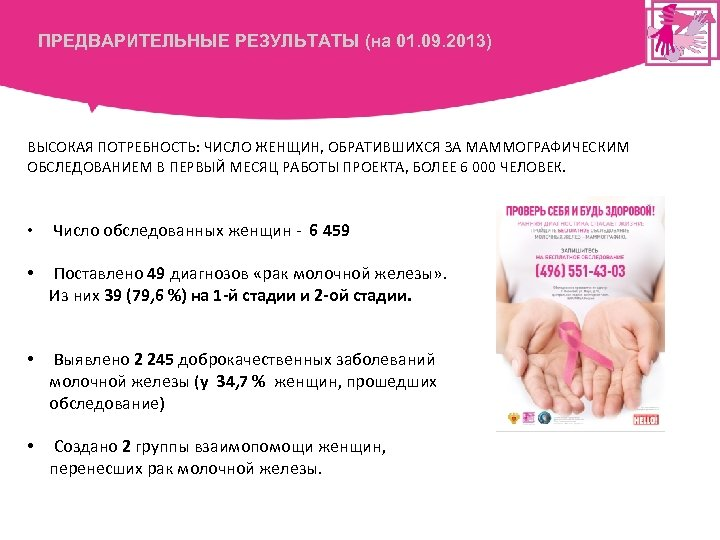 ПРЕДВАРИТЕЛЬНЫЕ РЕЗУЛЬТАТЫ (на 01. 09. 2013) ВЫСОКАЯ ПОТРЕБНОСТЬ: ЧИСЛО ЖЕНЩИН, ОБРАТИВШИХСЯ ЗА МАММОГРАФИЧЕСКИМ ОБСЛЕДОВАНИЕМ