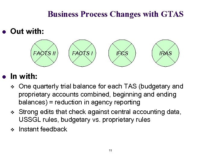 Business Process Changes with GTAS l Out with: FACTS II l FACTS I IFCS