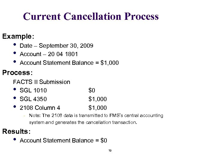 Current Cancellation Process Example: • • • Date – September 30, 2009 Account –