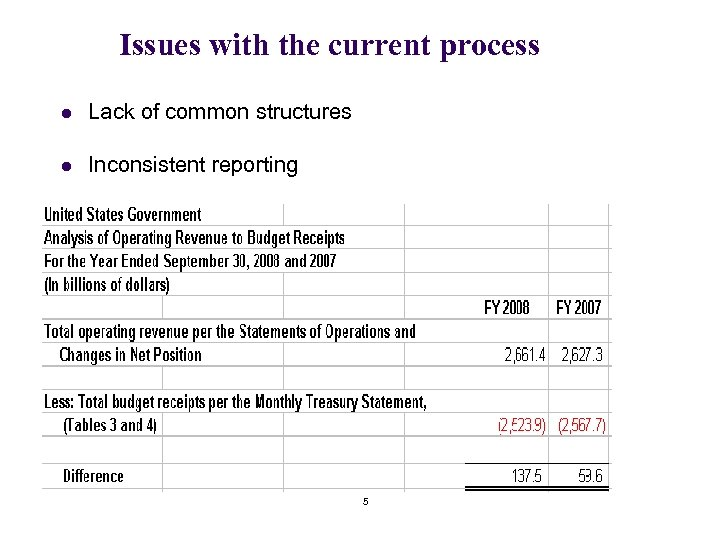 Issues with the current process l Lack of common structures l Inconsistent reporting 5