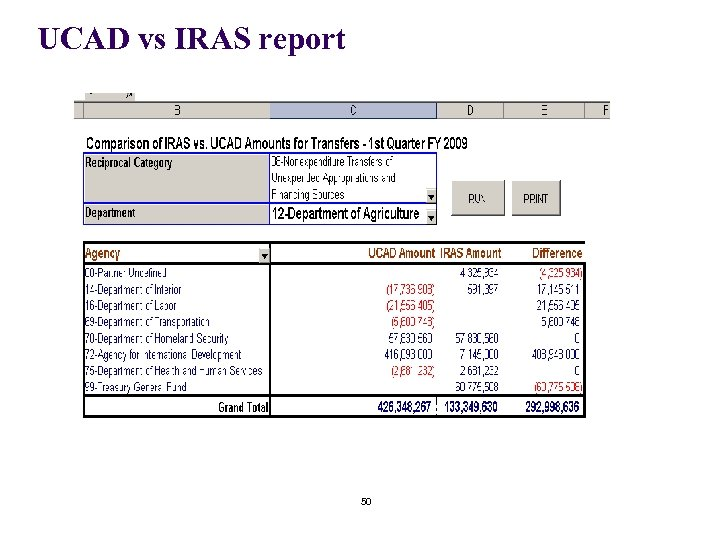 UCAD vs IRAS report 50