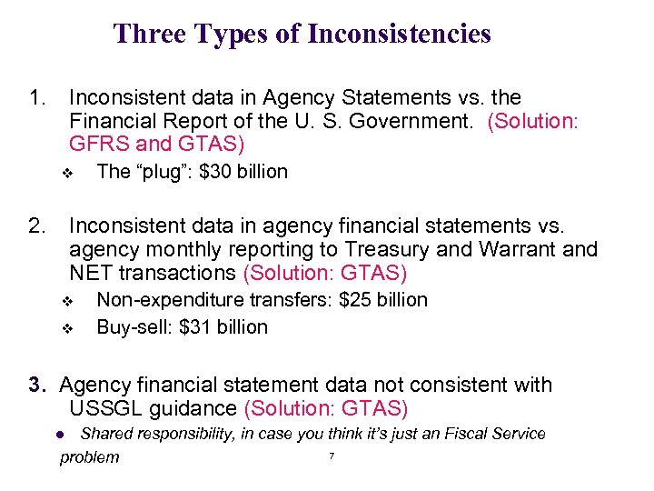 Three Types of Inconsistencies 1. Inconsistent data in Agency Statements vs. the Financial Report