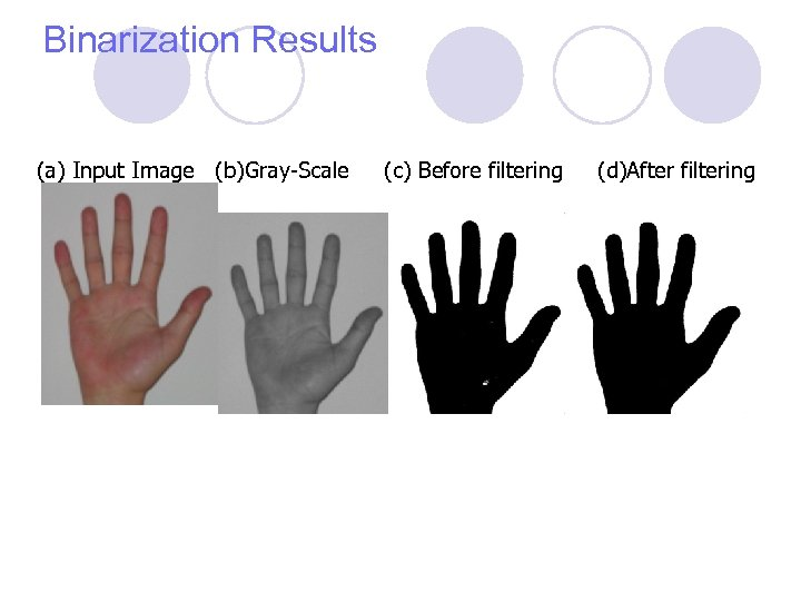 Binarization Results (a) Input Image (b)Gray-Scale (c) Before filtering (d)After filtering