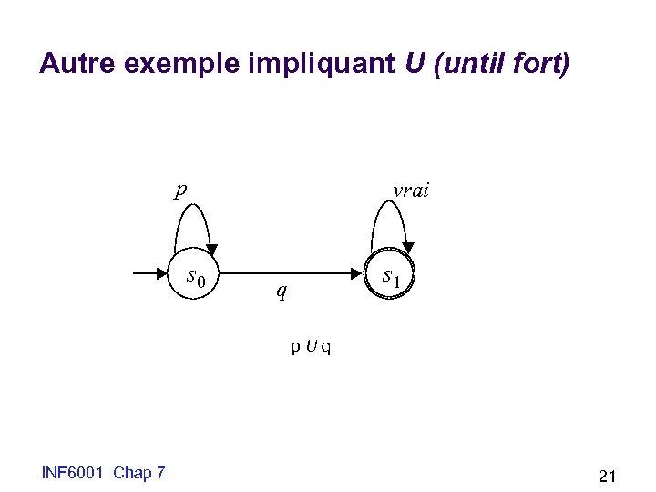 Autre exemple impliquant U (until fort) p s 0 vrai s 1 q p.