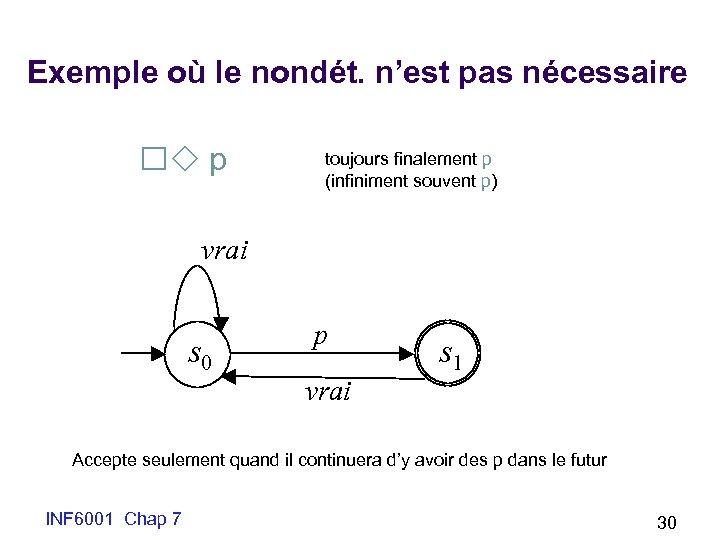 Exemple où le nondét. n'est pas nécessaire p toujours finalement p (infiniment souvent p)