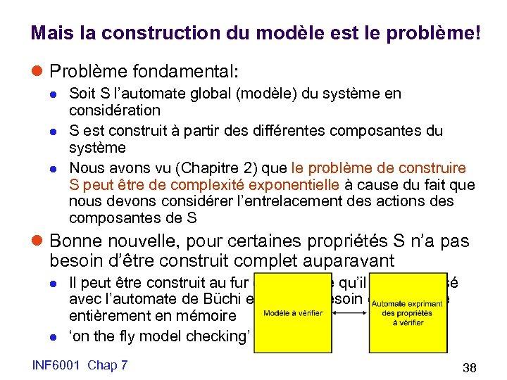 Mais la construction du modèle est le problème! l Problème fondamental: l l l