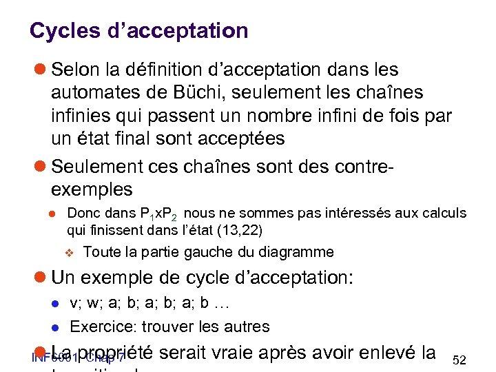 Cycles d'acceptation l Selon la définition d'acceptation dans les automates de Büchi, seulement les