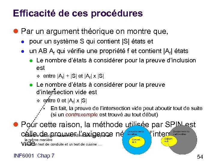 Efficacité de ces procédures l Par un argument théorique on montre que, l l