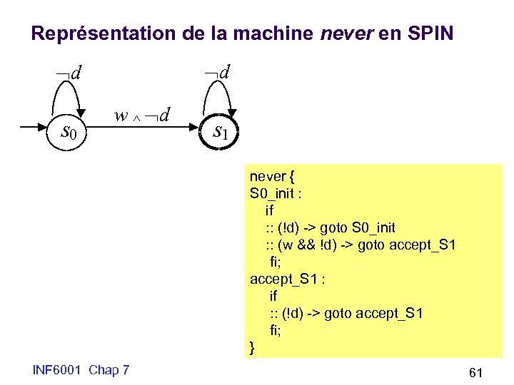 Représentation de la machine never en SPIN d d s 0 w d s