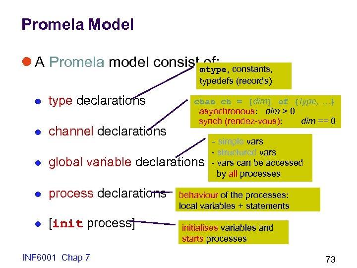 Promela Model l A Promela model consist mtype, constants, of: typedefs (records) l type