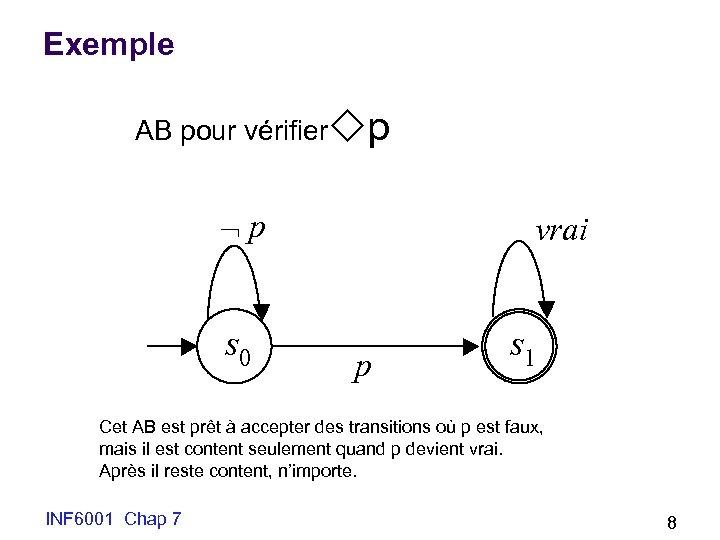 Exemple AB pour vérifier p p s 0 vrai p s 1 Cet AB