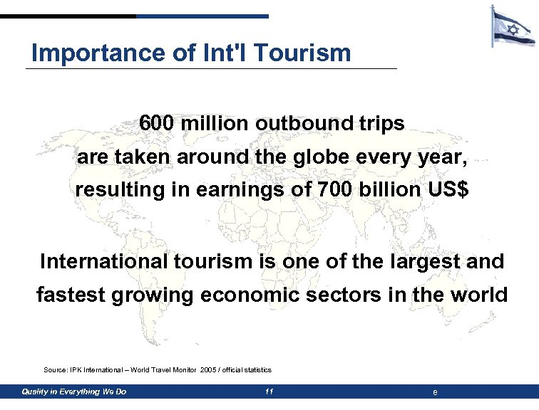 Importance of Int'l Tourism 600 million outbound trips are taken around the globe every