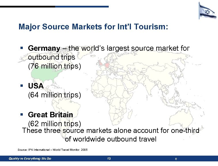 Major Source Markets for Int'l Tourism: § Germany – the world's largest source market