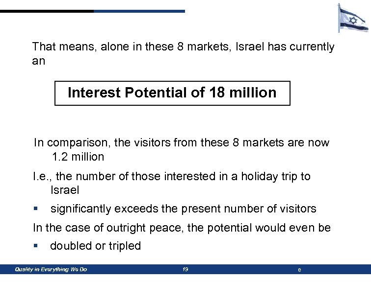 That means, alone in these 8 markets, Israel has currently an Interest Potential of