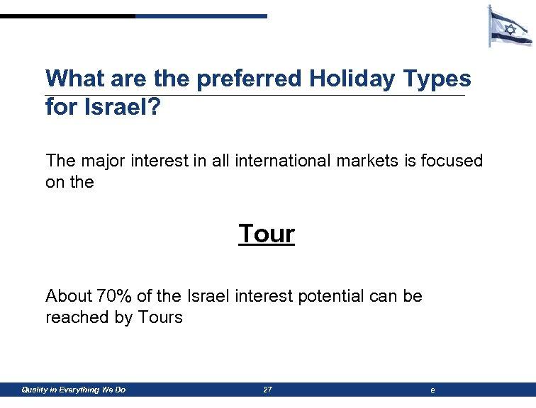 What are the preferred Holiday Types for Israel? The major interest in all international