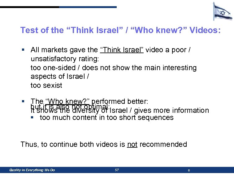 """Test of the """"Think Israel"""" / """"Who knew? """" Videos: § All markets gave"""