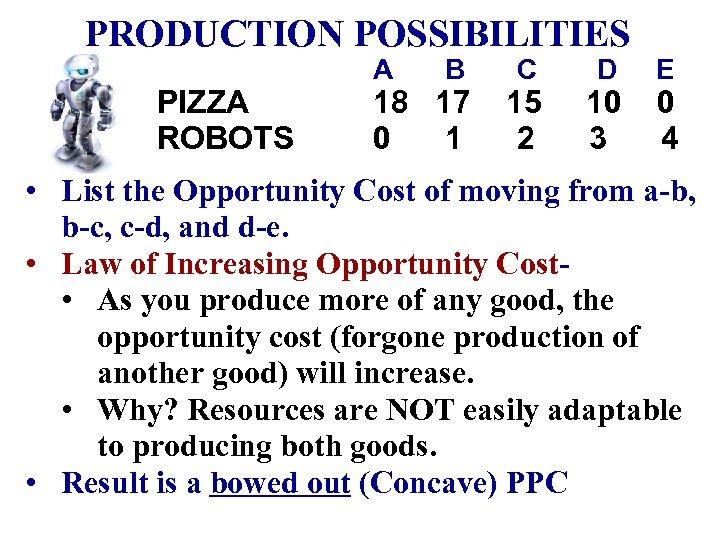 PRODUCTION POSSIBILITIES PIZZA ROBOTS A B 18 17 0 1 C 15 2 D