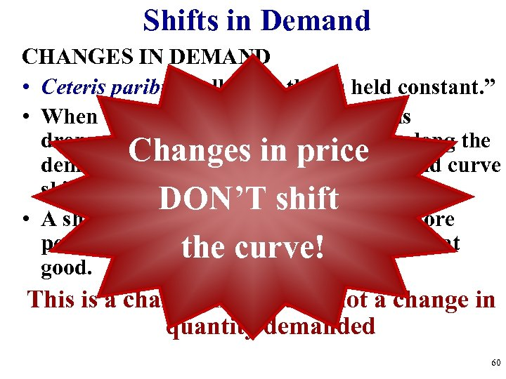 """Shifts in Demand CHANGES IN DEMAND • Ceteris paribus-""""all other things held constant. """""""