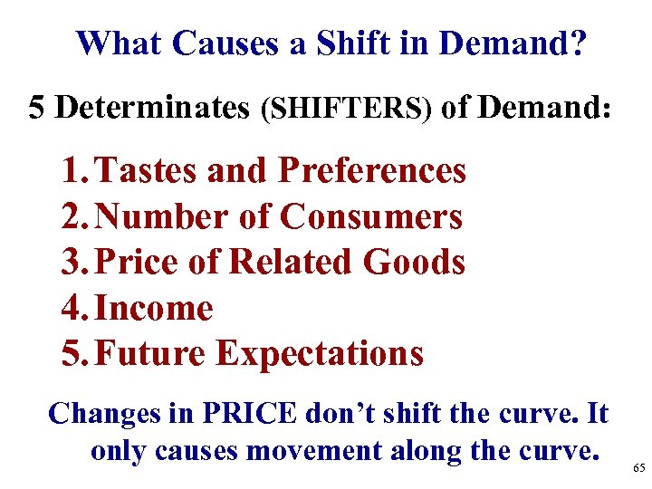 What Causes a Shift in Demand? 5 Determinates (SHIFTERS) of Demand: 1. Tastes and